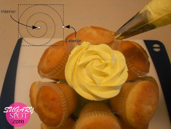 7.-  Para formar las Rosetas comienza desde el centro hacia la derecha  en forma de espiral  presionando uniformemente. (Manga con dulla 1M de la marca Wilton)