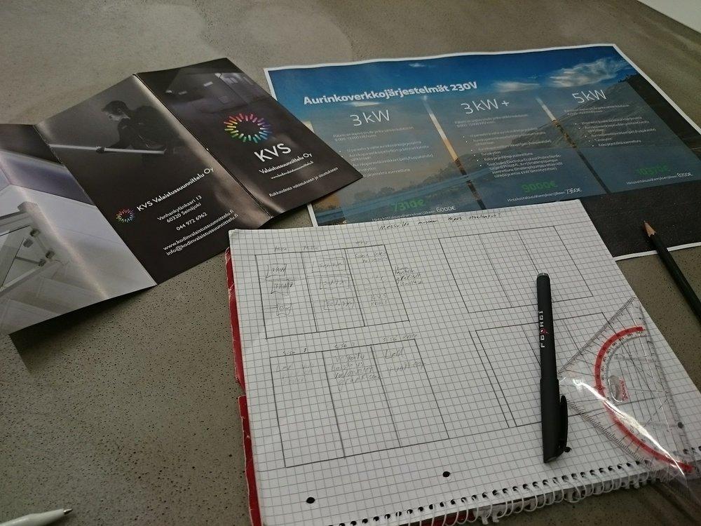 Esite aurinkoenergiajärjestelmistä ja LED-tuotteista suunnittelupöydällä.