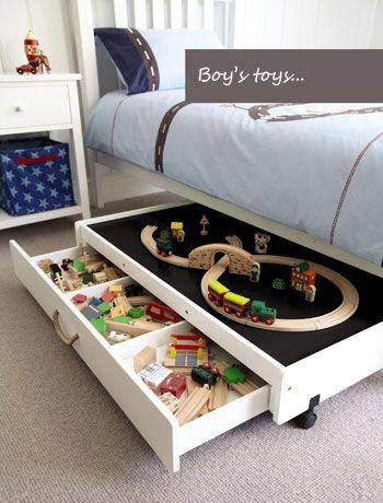 Sängynaluset kannatta myös hyödyntää lastenhuoneissa. Tässä loistava idea säilytyspaikka junanradalle, Kuva: Pinterest