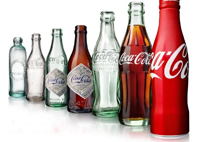 Evolución botella Coca-Cola