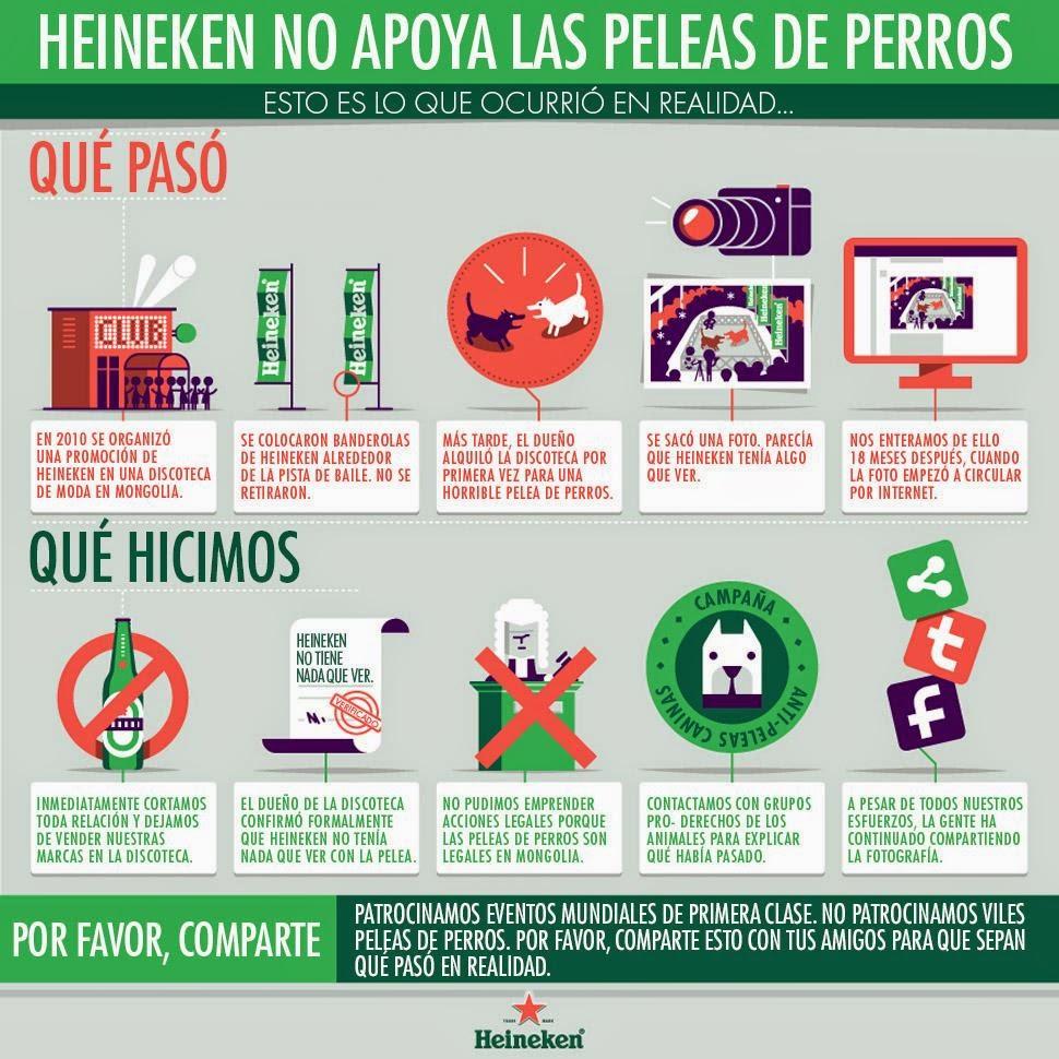Infografía Heineken pelea perros