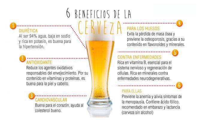 Fuente: http://www.alimentatubienestar.es/