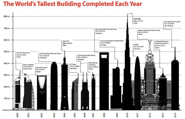 2014 Quot Tallest Year Ever Quot Home ɦ�页