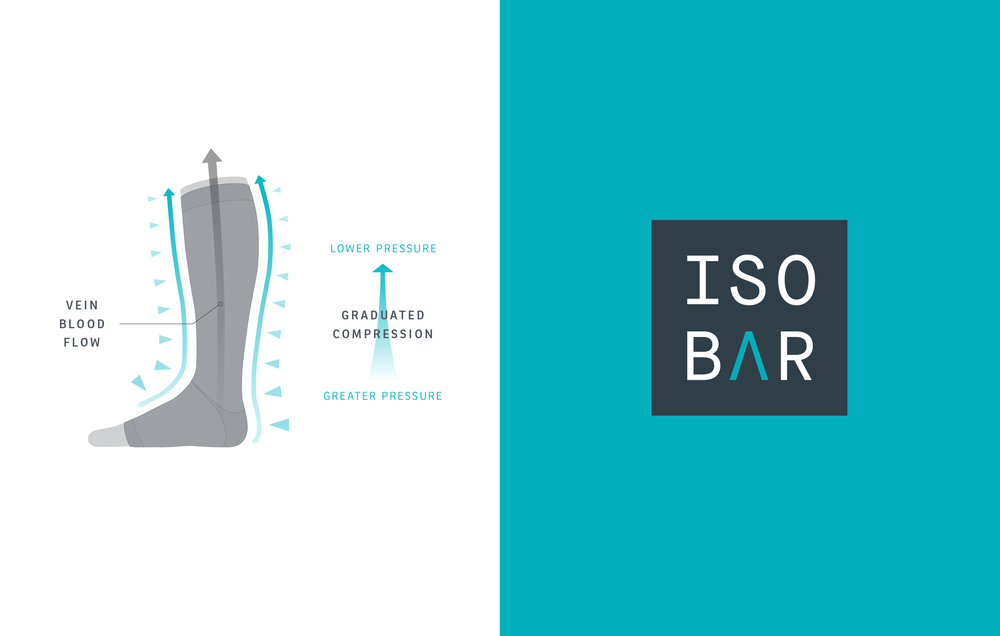 Isobar-Identity-by-Ian-Whalley.png