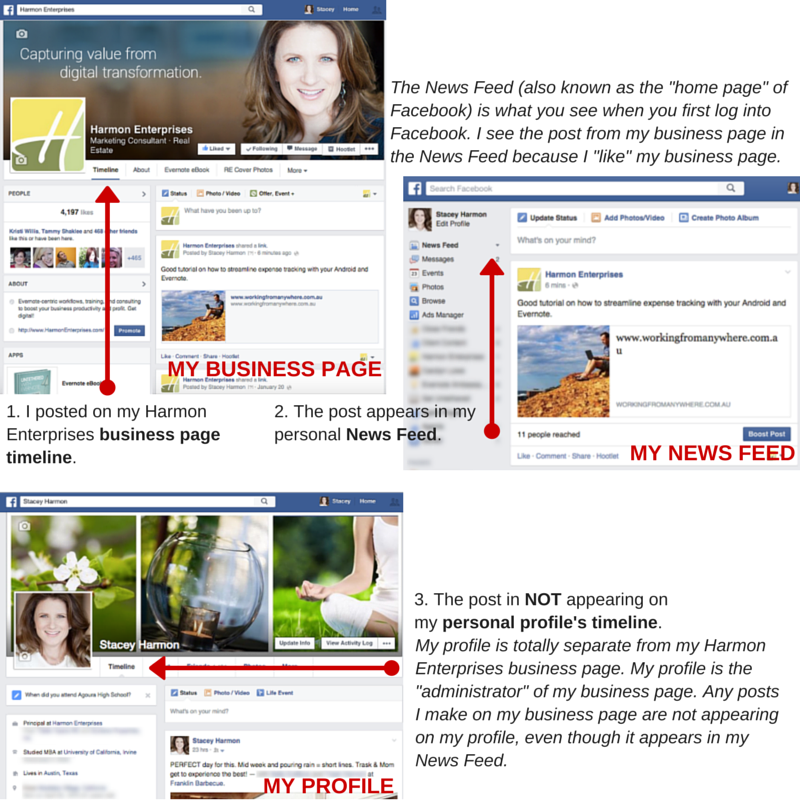 Facebook wall vs news feed