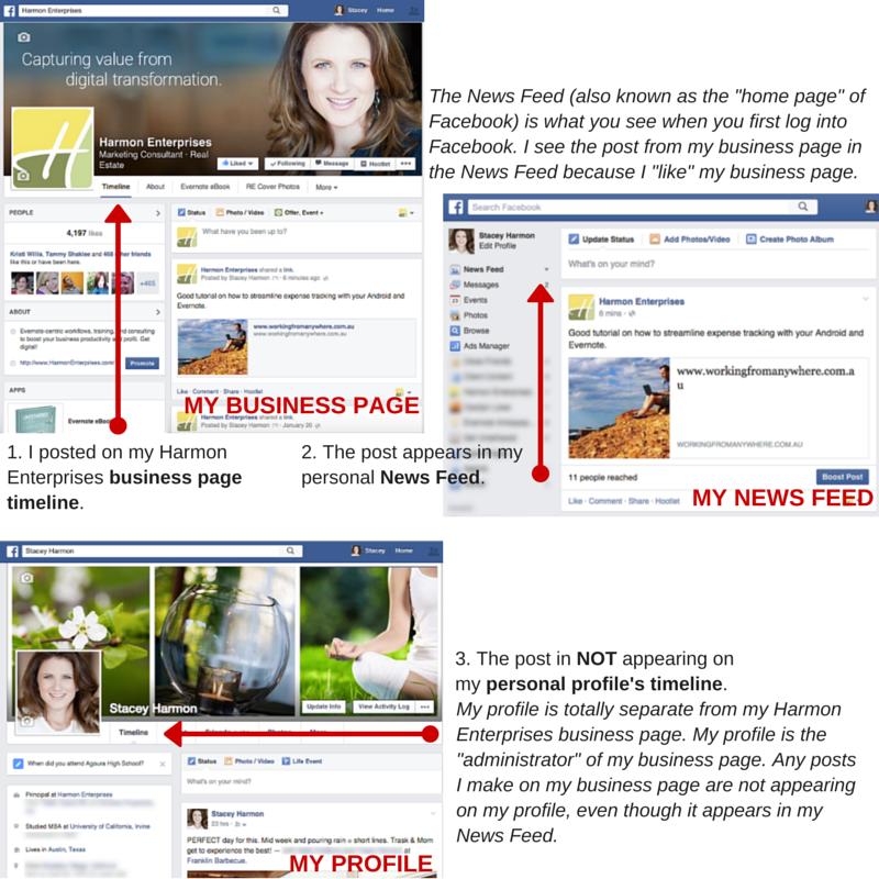 Facebook wall vs news feed