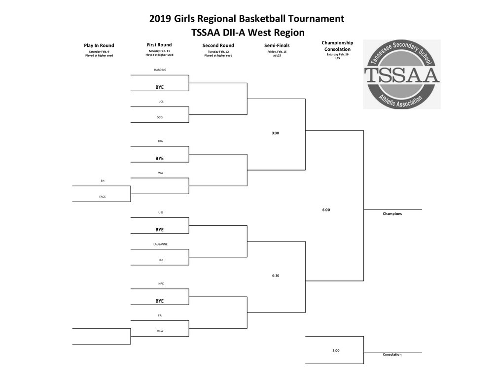 2019 Girls Basketball Region Tournament Brackets.jpg