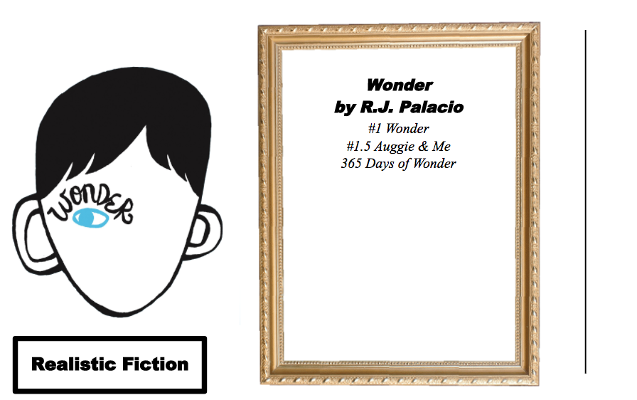 Book Realistic Fiction Wonder.png