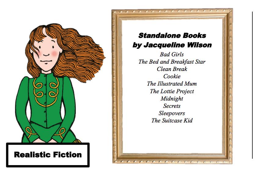 Book Realistic Fiction Jacqueline Wilson.png