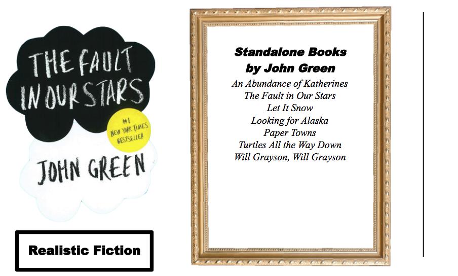 Book Realistic Fiction John Green.png