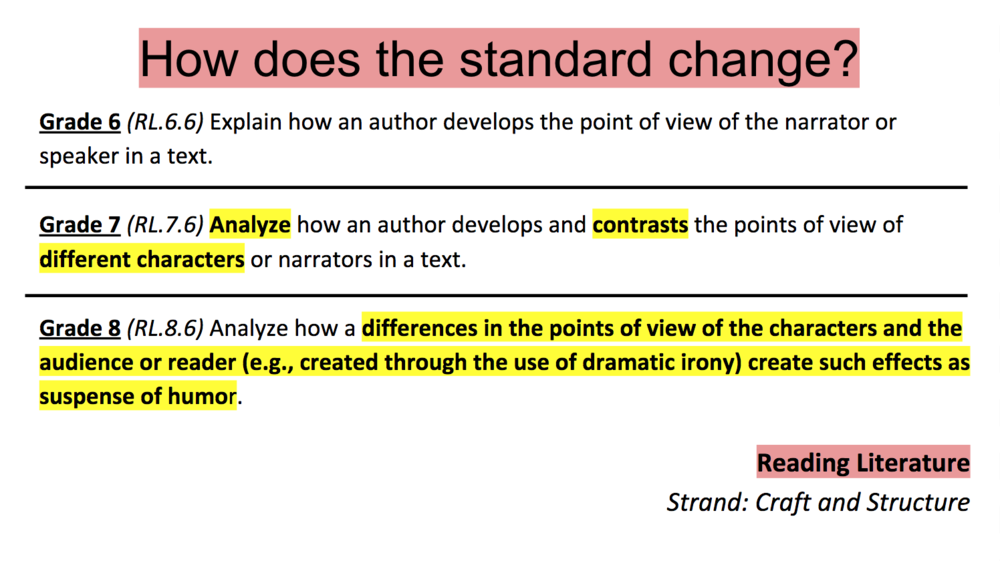 Standards Slides RL-7-6 03.png