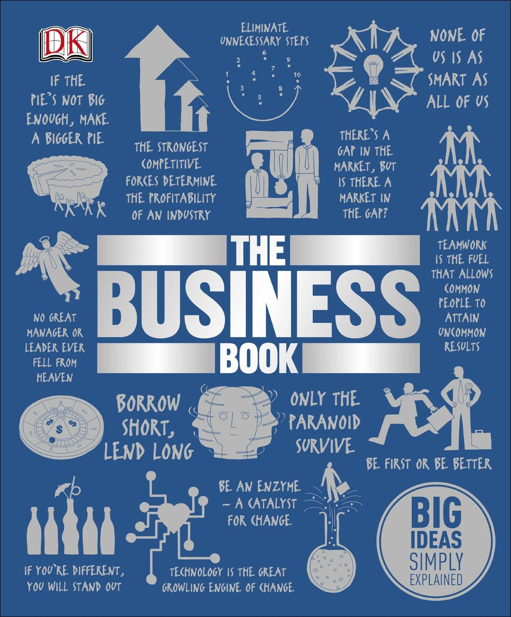 Books DK Big Ideas The Business Book.jpg