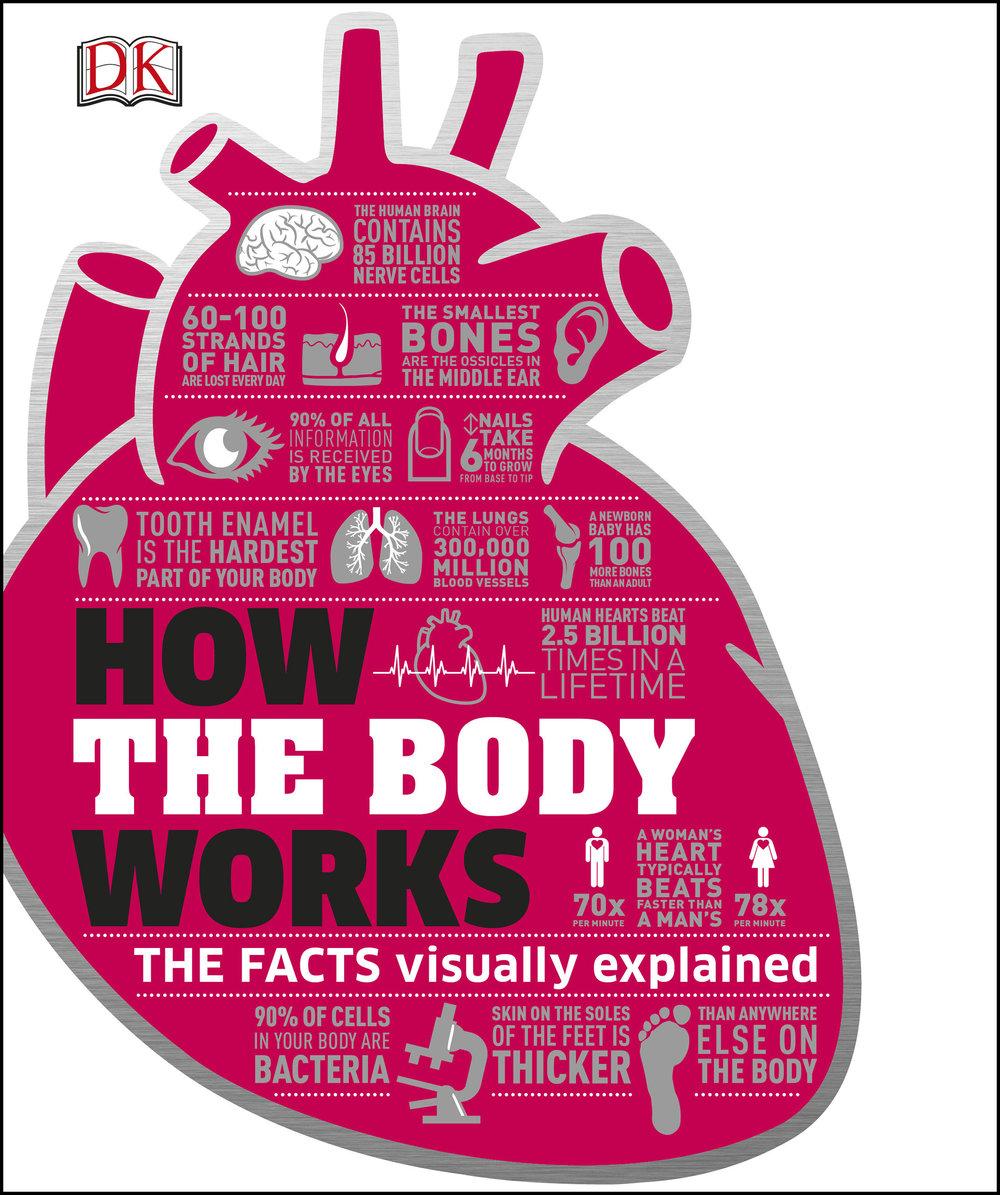 Books DK How The Body Works.jpg