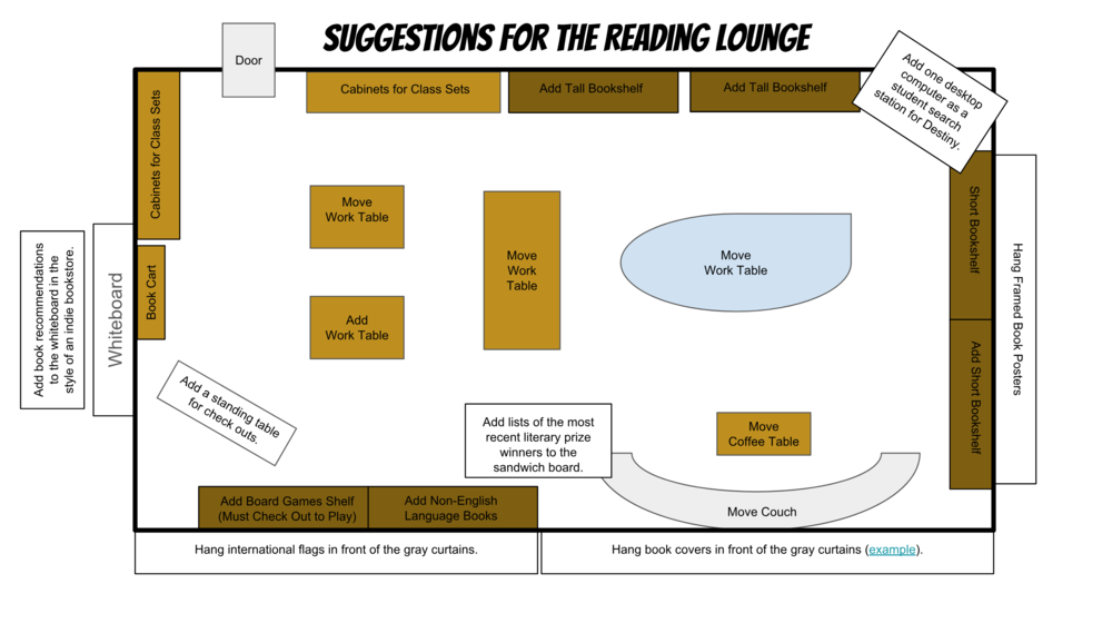 Reading Lounge Layout.png