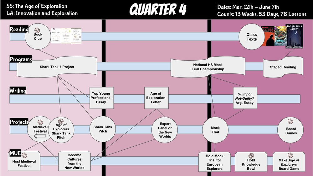 Copy of 02. Visual Pacing Guides_Page_05.jpg