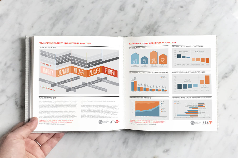 Equity by Design Book Image.jpg