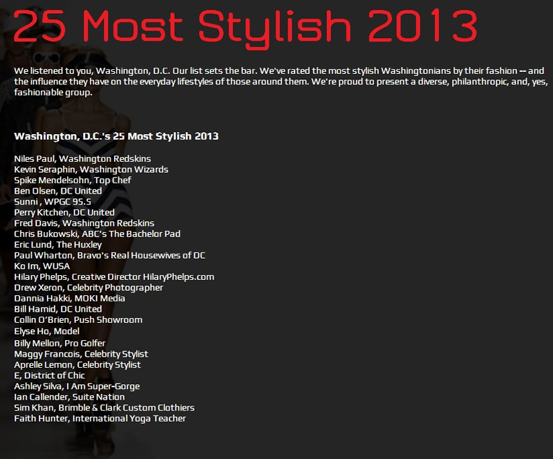 25 Most Stylish 2013