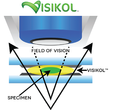 refractive index visikol hires.png