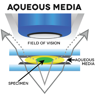 refractive index aqueous hires.png