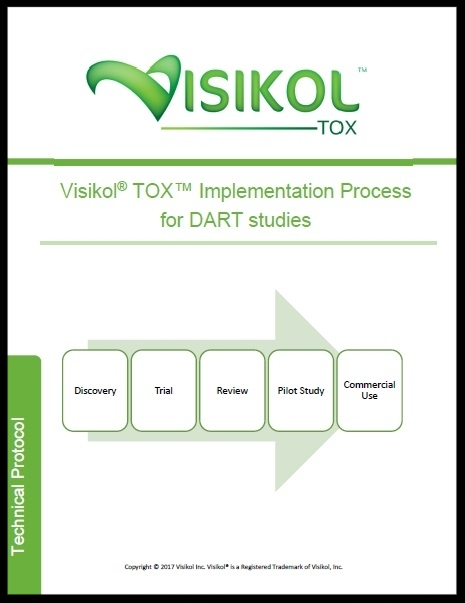 Implementation Plan - Visikol TOX