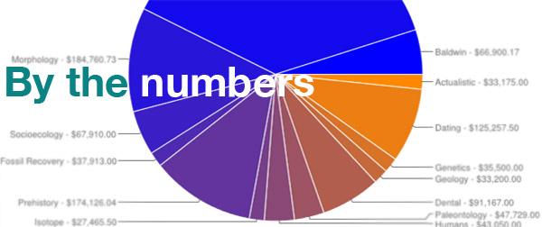 bythenumbersheader.jpg