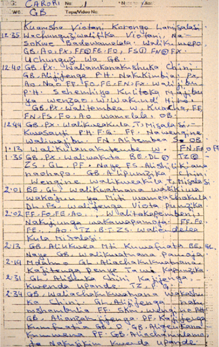 Field notes in Kiswahili from the archive. Courtesy of the Jane Goodall Institute Research Center.