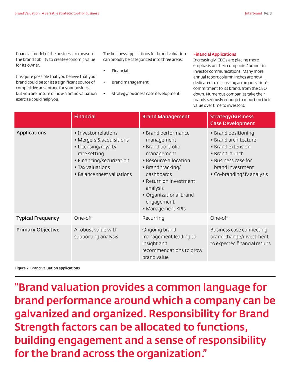 brandvaluation-3.jpg