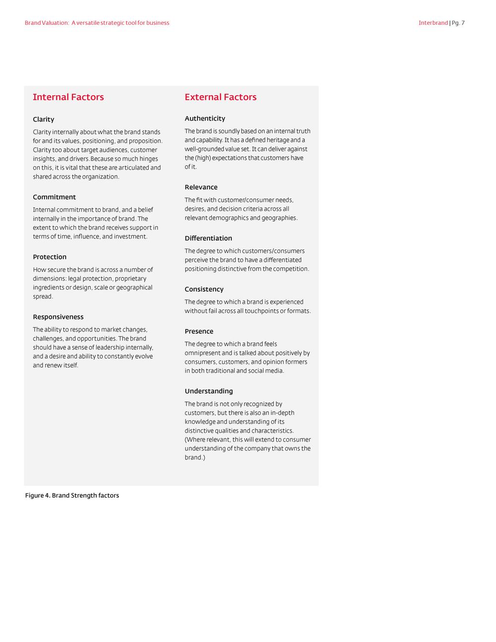 brandvaluation-7.jpg