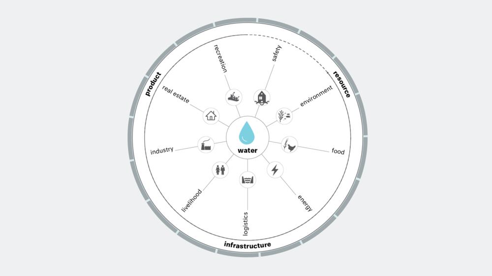 Waterandfields_WEB.png