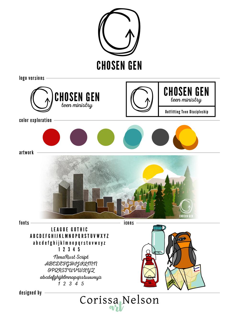 chosen gen portfolio