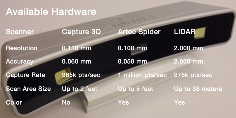 3d scanner hardware capture 3d artec spider eva lidar accuracy resolution size color
