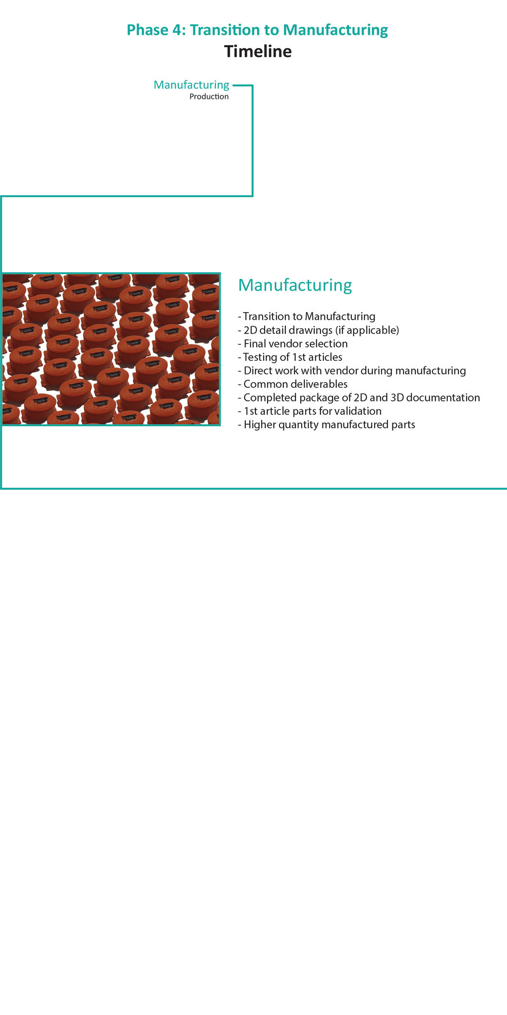 Design-Process-Transition-to-manufacturing