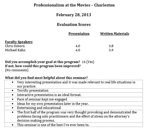 SC Bar Eval Scores-Charleston 2013-2.PNG