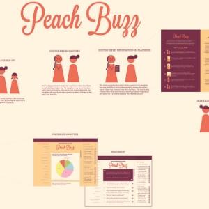 PeachBuzz