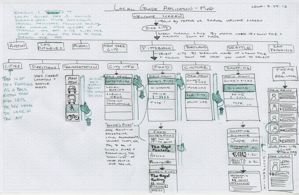 lena_problem2_flowsketch.jpg