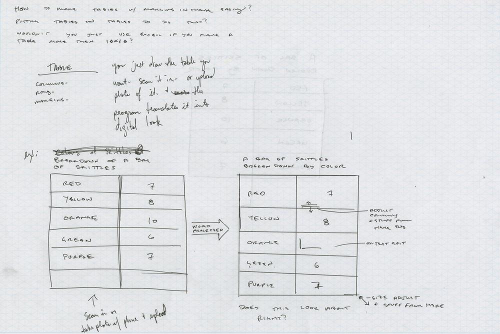 lena_problem1_sketch1.jpg
