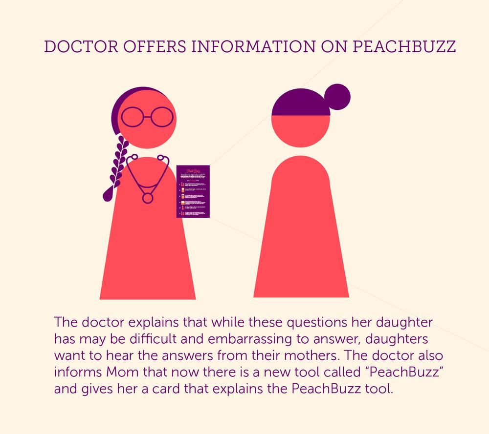 peachbuzzmap1_4.jpg