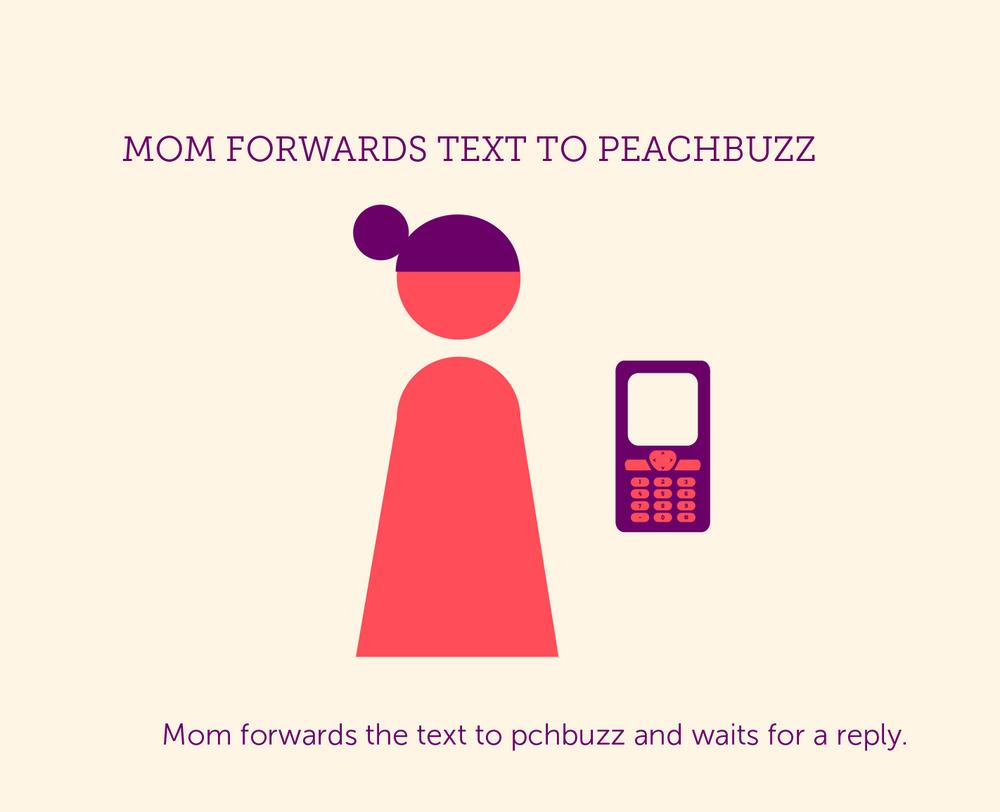 peachbuzzmap1_10.jpg