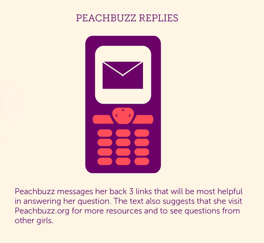 peachbuzzmap1_11.jpg