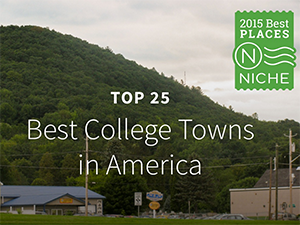 best-college-towns-cover-300x225.png