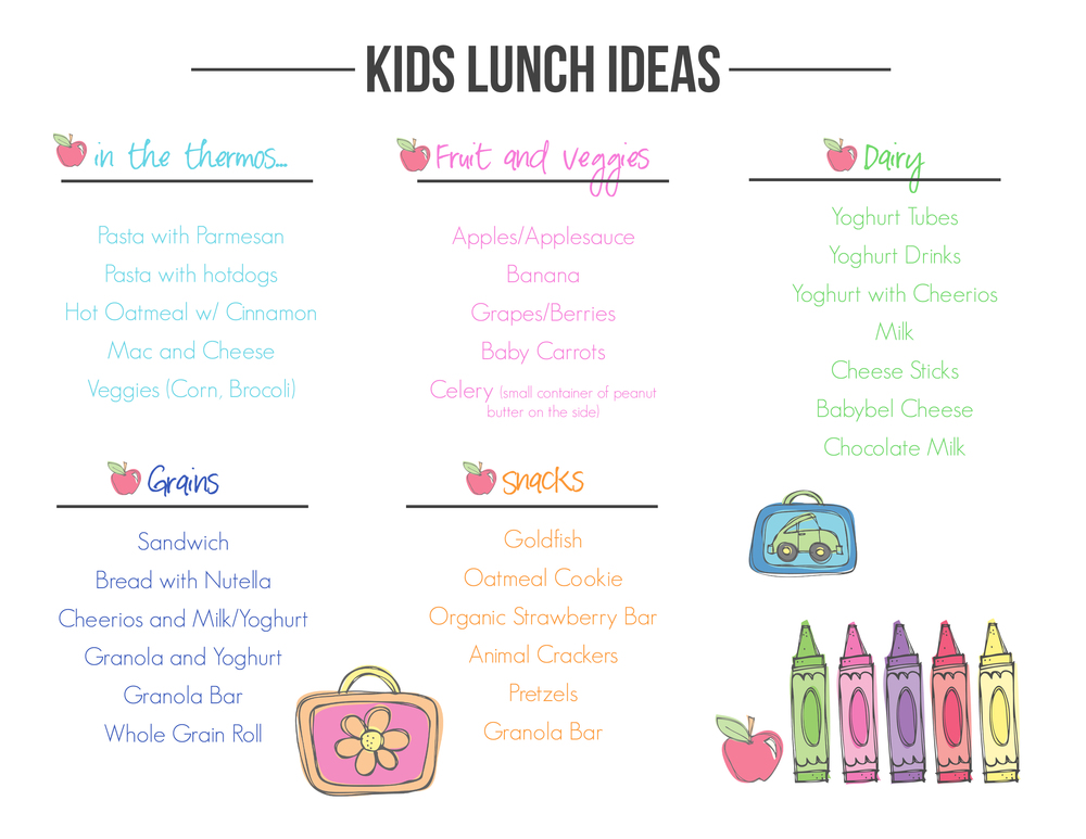 Free printable - Kids lunch ideas - get yours below!