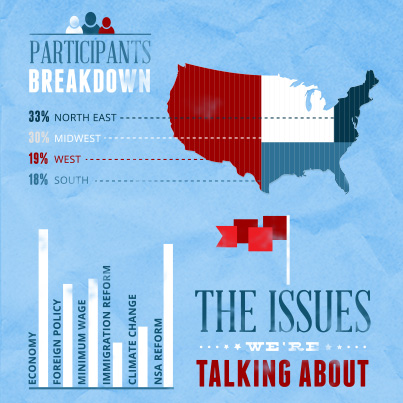 Presidential_infographic_3.jpg