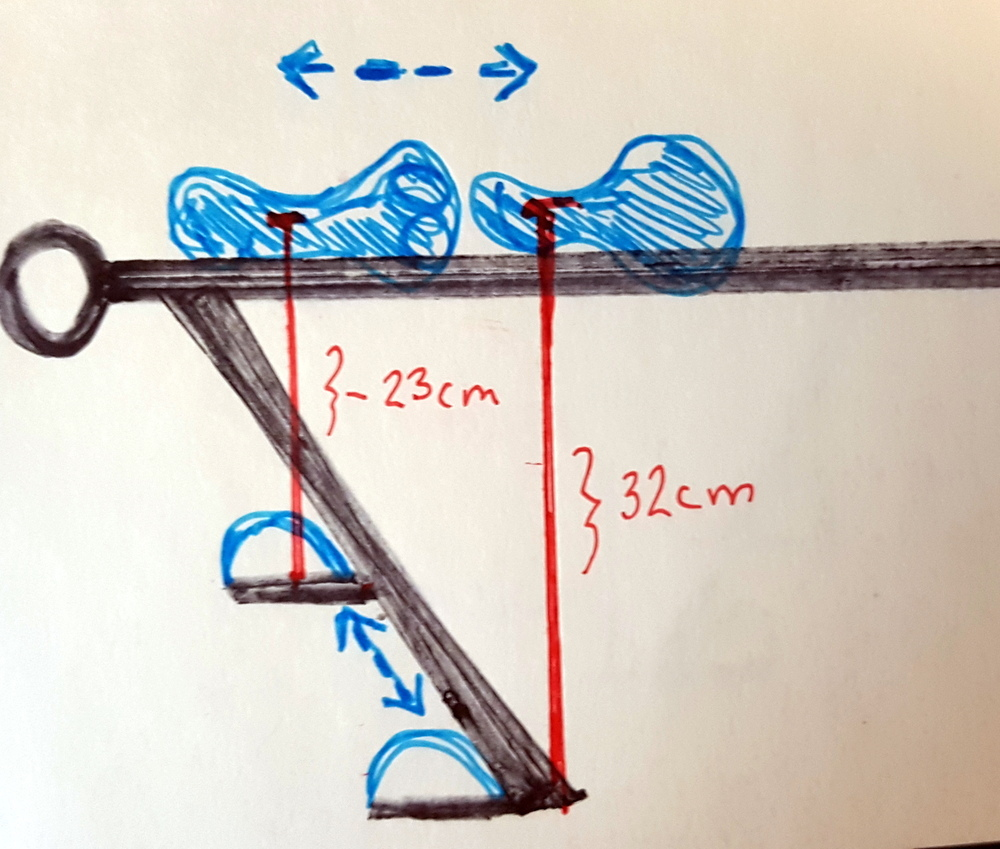 The stirrups also pivot front and back - This impacts on the distances, so the sketch is a guide.
