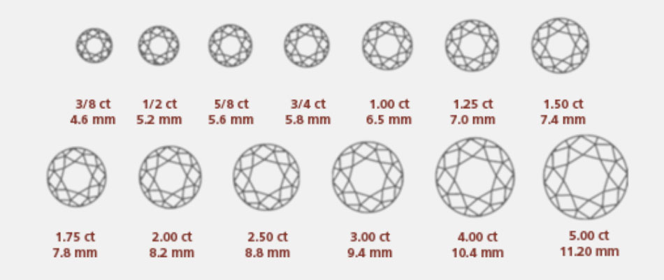 Diamonds shown are not actual size