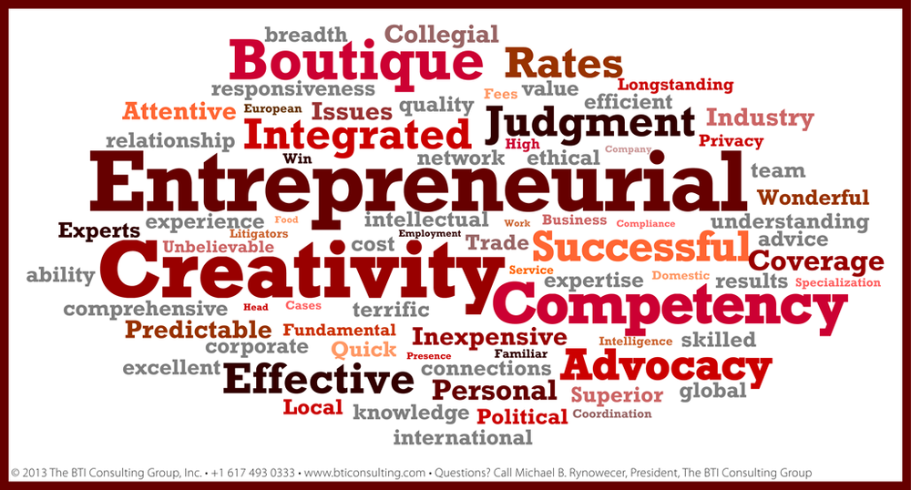 Secondary Law Firm Attributes