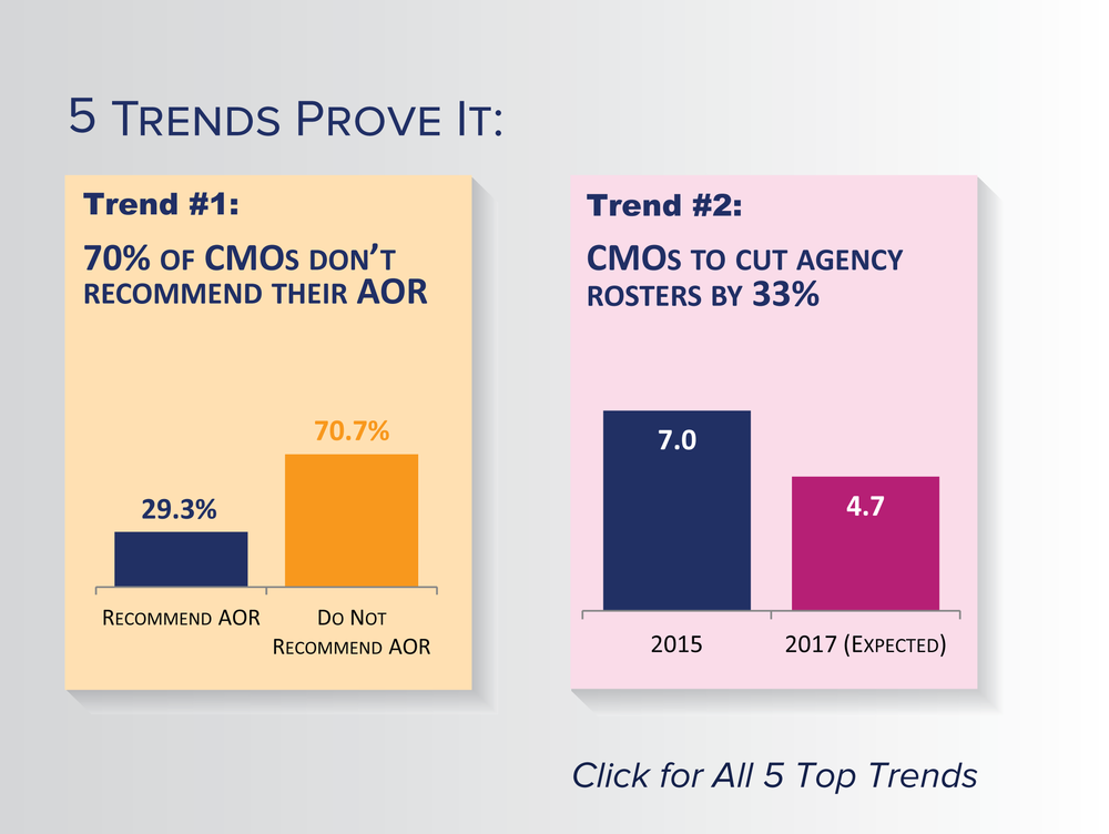 Agency_Home_Page_Trends.png
