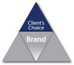 BTI_Brand_Infographic_Clients_Choice.png