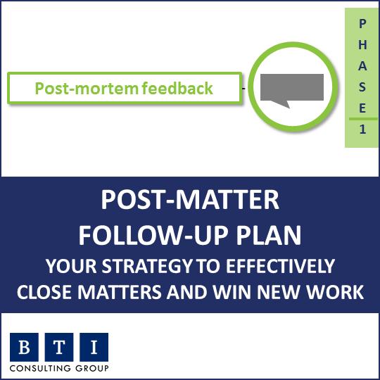 Post-Matter Follow-Up Plan—Phase 1: BTI's Client