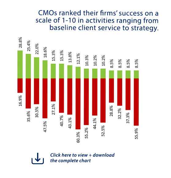 CMO Self Ratings Download Opt In Image_No Title2.png