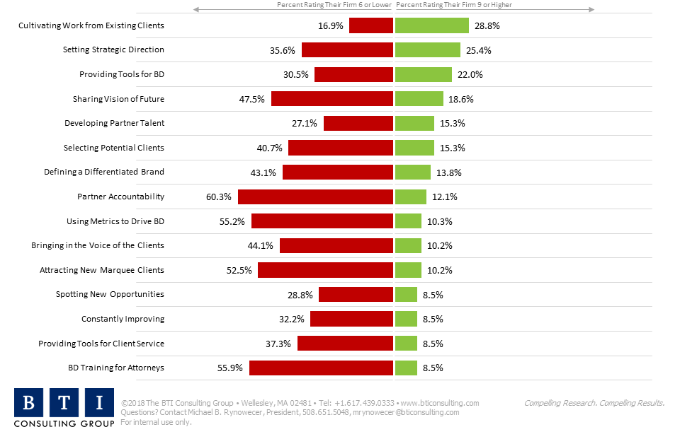 CMO Self Ratings Chart_JPD_KG2.png